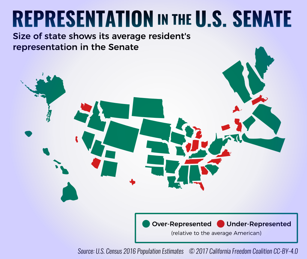 representation_in_the_u-s-_senate-1024x864-7819185